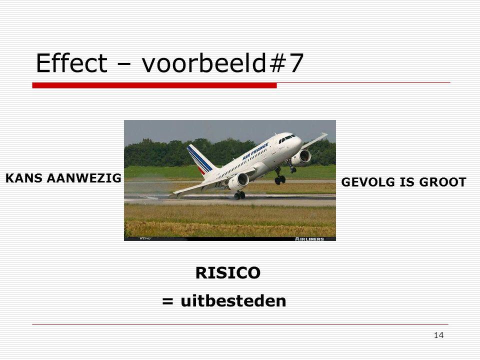 14 Effect – voorbeeld#7 KANS AANWEZIG GEVOLG IS GROOT RISICO = uitbesteden