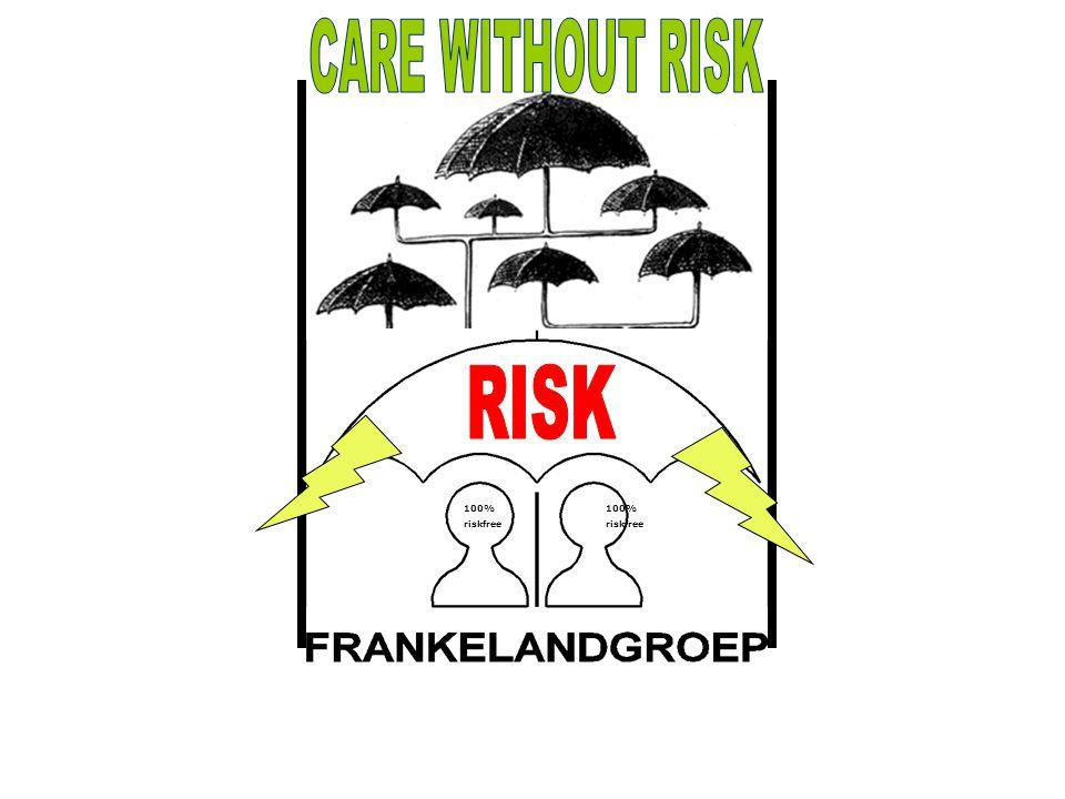 FRANKELANDGROEP 100% riskfree 100% riskfree