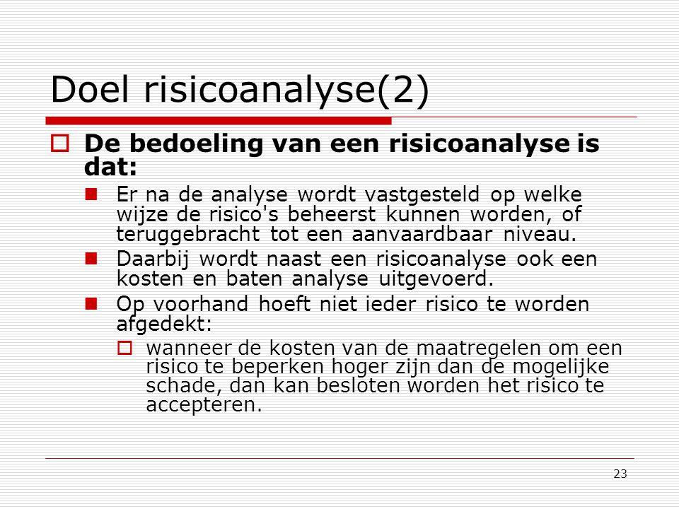 23 Doel risicoanalyse(2)  De bedoeling van een risicoanalyse is dat: Er na de analyse wordt vastgesteld op welke wijze de risico's beheerst kunnen wo