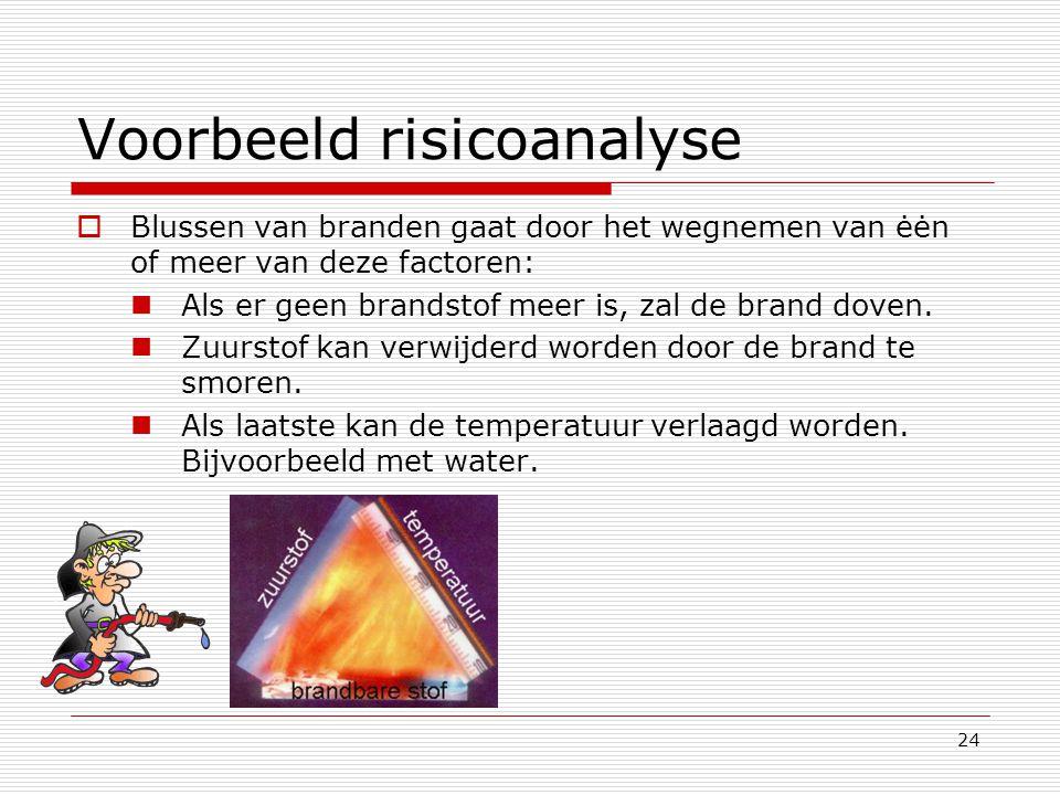 24 Voorbeeld risicoanalyse  Blussen van branden gaat door het wegnemen van ėėn of meer van deze factoren: Als er geen brandstof meer is, zal de brand