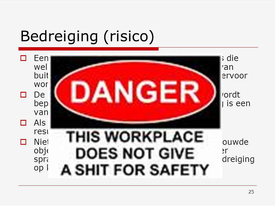 25 Bedreiging (risico)  Een bedreiging is een gevaarlijke gebeurtenis die wellicht ooit voorkomt. Het gevaar kan zowel van buiten komen, als binnenin