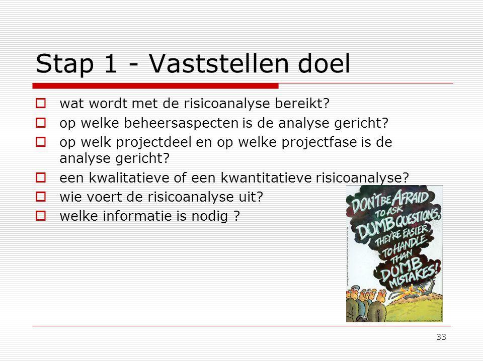 33 Stap 1 - Vaststellen doel  wat wordt met de risicoanalyse bereikt?  op welke beheersaspecten is de analyse gericht?  op welk projectdeel en op w