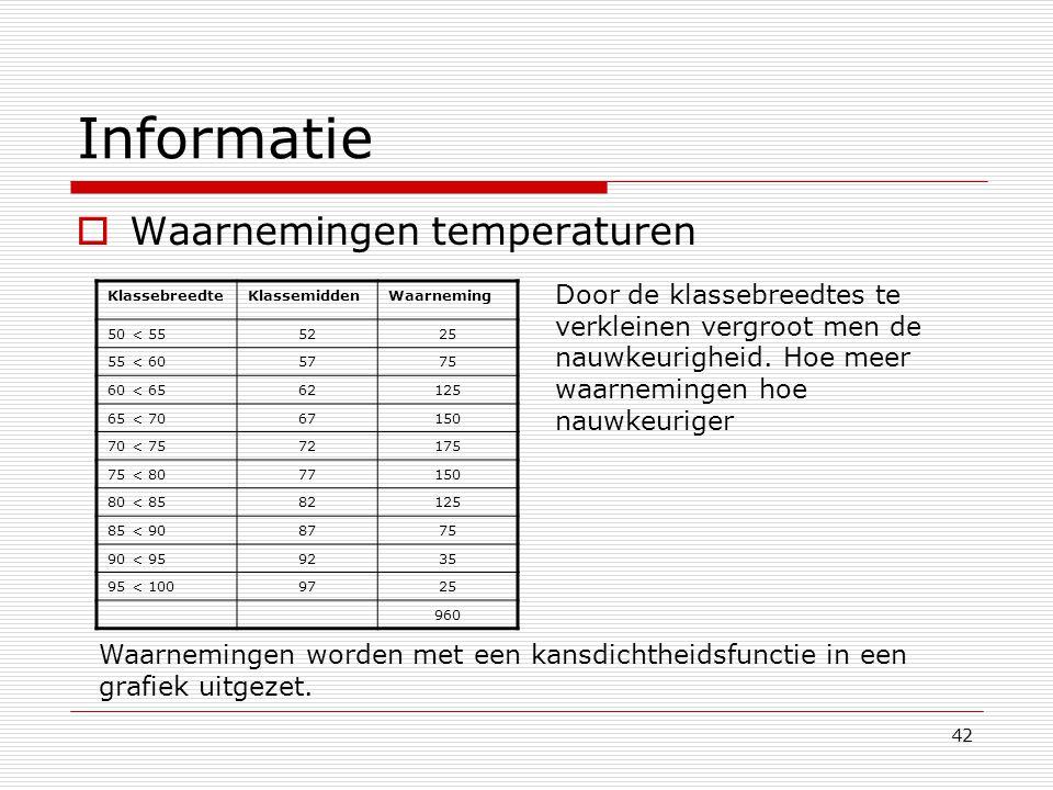 42 Informatie  Waarnemingen temperaturen KlassebreedteKlassemiddenWaarneming 50 < 555225 55 < 605775 60 < 6562125 65 < 7067150 70 < 7572175 75 < 8077