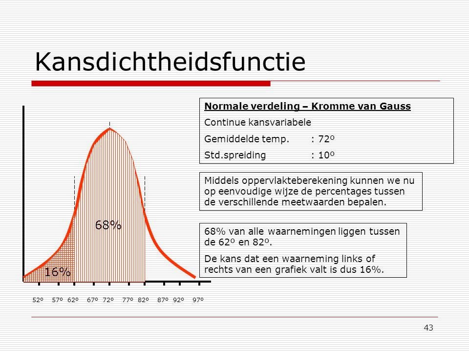 43 Kansdichtheidsfunctie 52º57º62º67º72º77º82º87º92º97º Normale verdeling – Kromme van Gauss Continue kansvariabele Gemiddelde temp. : 72º Std.spreidi