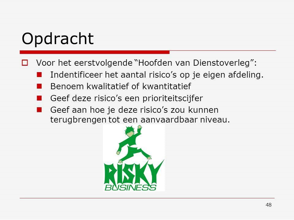 """48 Opdracht  Voor het eerstvolgende """"Hoofden van Dienstoverleg"""": Indentificeer het aantal risico's op je eigen afdeling. Benoem kwalitatief of kwanti"""