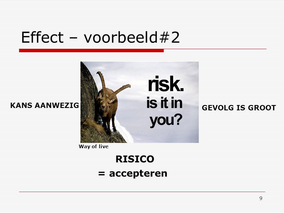9 Effect – voorbeeld#2 Way of live KANS AANWEZIG GEVOLG IS GROOT RISICO = accepteren