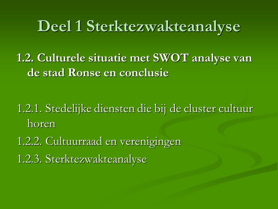Deel 1 Sterktezwakteanalyse 1.2. Culturele situatie met SWOT analyse van de stad Ronse en conclusie 1.2.1. Stedelijke diensten die bij de cluster cult