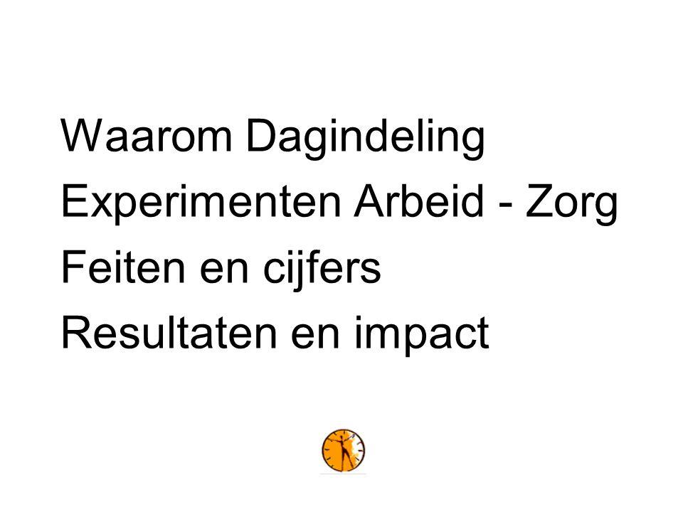 Waarom Dagindeling Experimenten Arbeid - Zorg Feiten en cijfers Resultaten en impact
