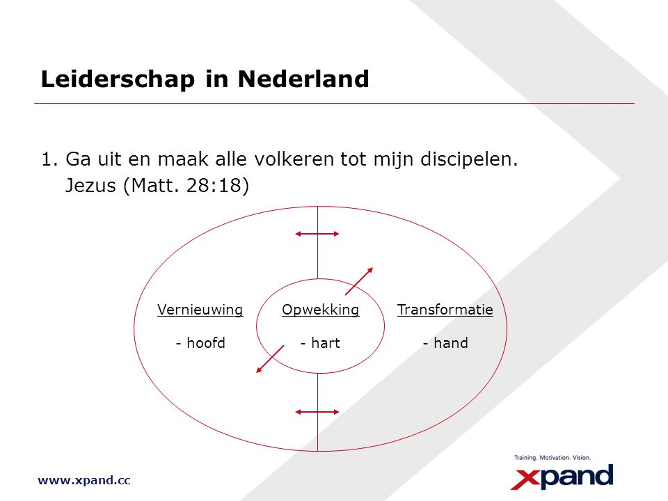 www.xpand.cc Leiderschap in Nederland 1. Ga uit en maak alle volkeren tot mijn discipelen. Jezus (Matt. 28:18) Opwekking - hart Vernieuwing - hoofd Tr