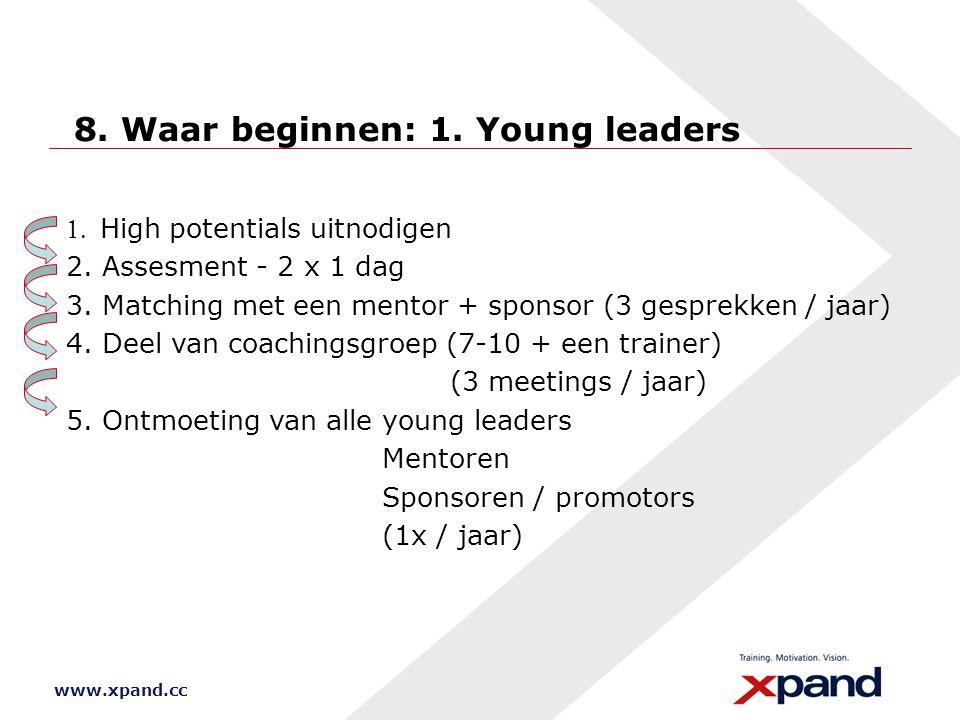 www.xpand.cc 8. Waar beginnen: 1. Young leaders High potentials uitnodigen 2. Assesment - 2 x 1 dag 3. Matching met een mentor + sponsor (3 gespre