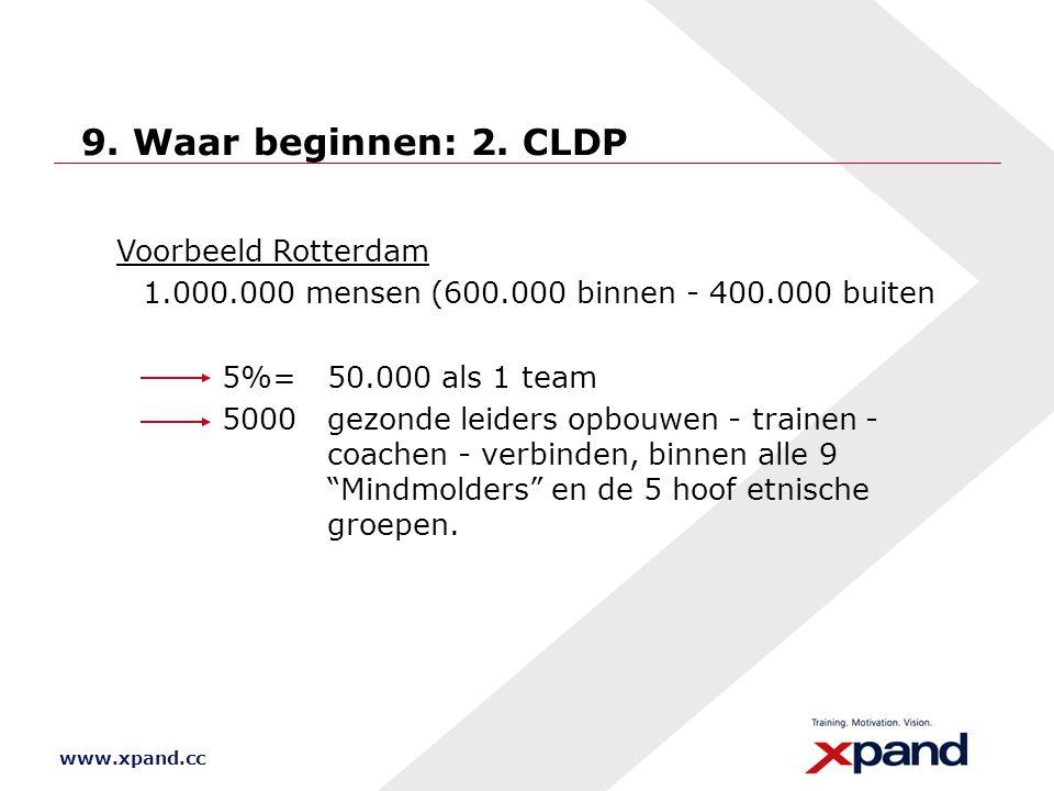 www.xpand.cc 9. Waar beginnen: 2. CLDP Voorbeeld Rotterdam 1.000.000 mensen (600.000 binnen - 400.000 buiten 5%=50.000 als 1 team 5000gezonde leiders