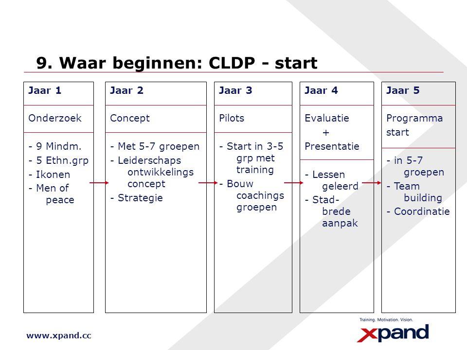 www.xpand.cc 9. Waar beginnen: CLDP - start Jaar 1 Onderzoek - 9 Mindm. - 5 Ethn.grp - Ikonen - Men of peace Jaar 2 Concept - Met 5-7 groepen - Leider