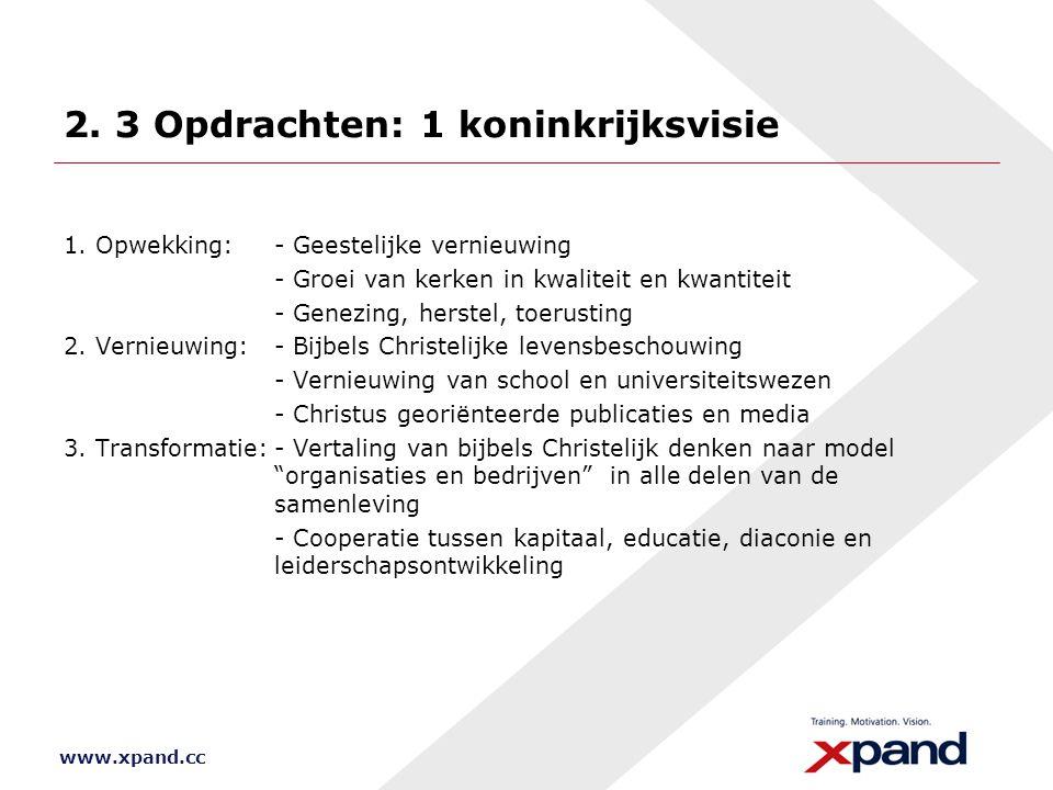 www.xpand.cc 9.Waar beginnen: 2.