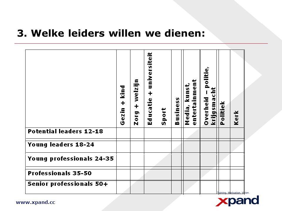 www.xpand.cc 3. Welke leiders willen we dienen:
