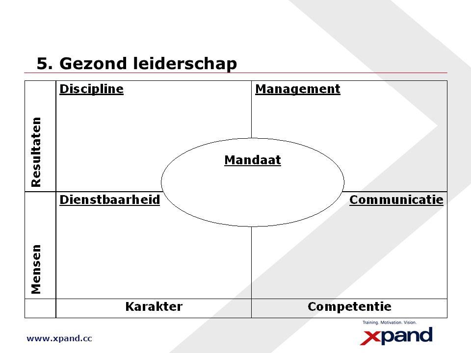 www.xpand.cc 5. Gezond leiderschap