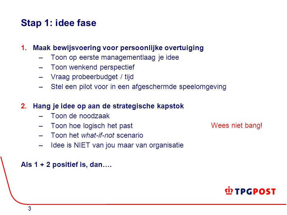 3 Stap 1: idee fase 1.Maak bewijsvoering voor persoonlijke overtuiging –Toon op eerste managementlaag je idee –Toon wenkend perspectief –Vraag probeerbudget / tijd –Stel een pilot voor in een afgeschermde speelomgeving 2.Hang je idee op aan de strategische kapstok –Toon de noodzaak –Toon hoe logisch het past –Toon het what-if-not scenario –Idee is NIET van jou maar van organisatie Als 1 + 2 positief is, dan….