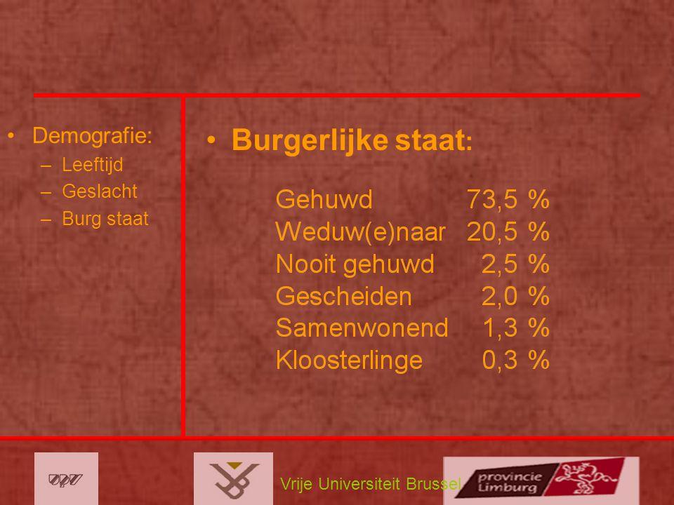 Vrije Universiteit Brussel Demografie: –Leeftijd –Geslacht –Burg staat Burgerlijke staat :