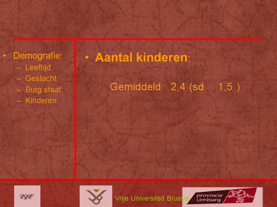 Vrije Universiteit Brussel Demografie: –Leeftijd –Geslacht –Burg staat –Kinderen Aantal kinderen :