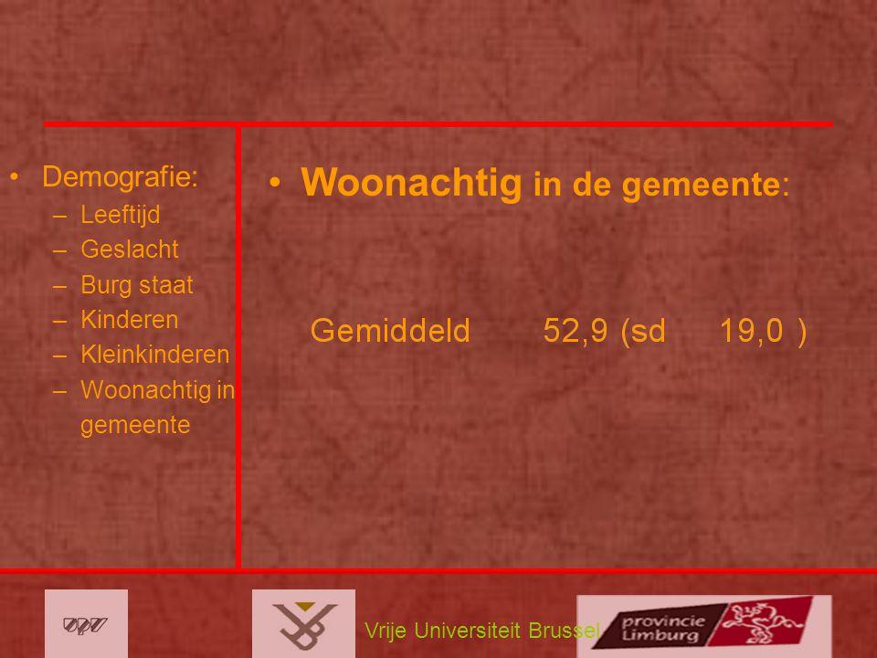 Vrije Universiteit Brussel Demografie: –Leeftijd –Geslacht –Burg staat –Kinderen –Kleinkinderen –Woonachtig in gemeente Woonachtig in de gemeente: