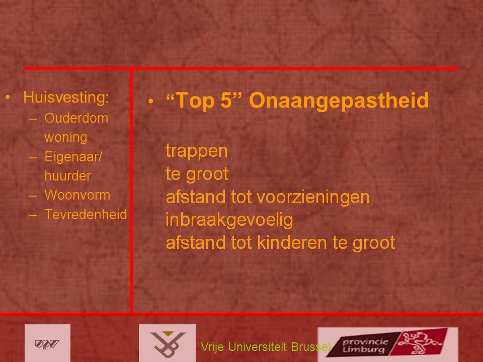 Vrije Universiteit Brussel Huisvesting: –Ouderdom woning –Eigenaar/ huurder –Woonvorm –Tevredenheid Top 5 Onaangepastheid