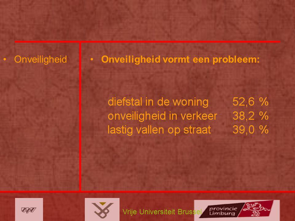 Vrije Universiteit Brussel OnveiligheidOnveiligheid vormt een probleem: