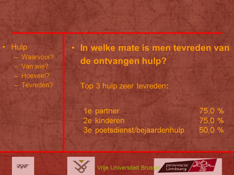 Vrije Universiteit Brussel Hulp –Waarvoor? –Van wie? –Hoeveel? –Tevreden? In welke mate is men tevreden van de ontvangen hulp? Top 3 hulp zeer tevrede