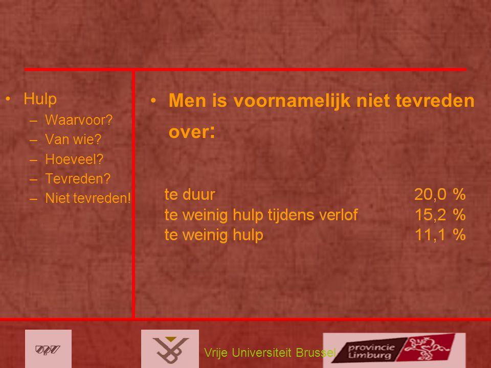 Vrije Universiteit Brussel Hulp –Waarvoor? –Van wie? –Hoeveel? –Tevreden? –Niet tevreden! Men is voornamelijk niet tevreden over :
