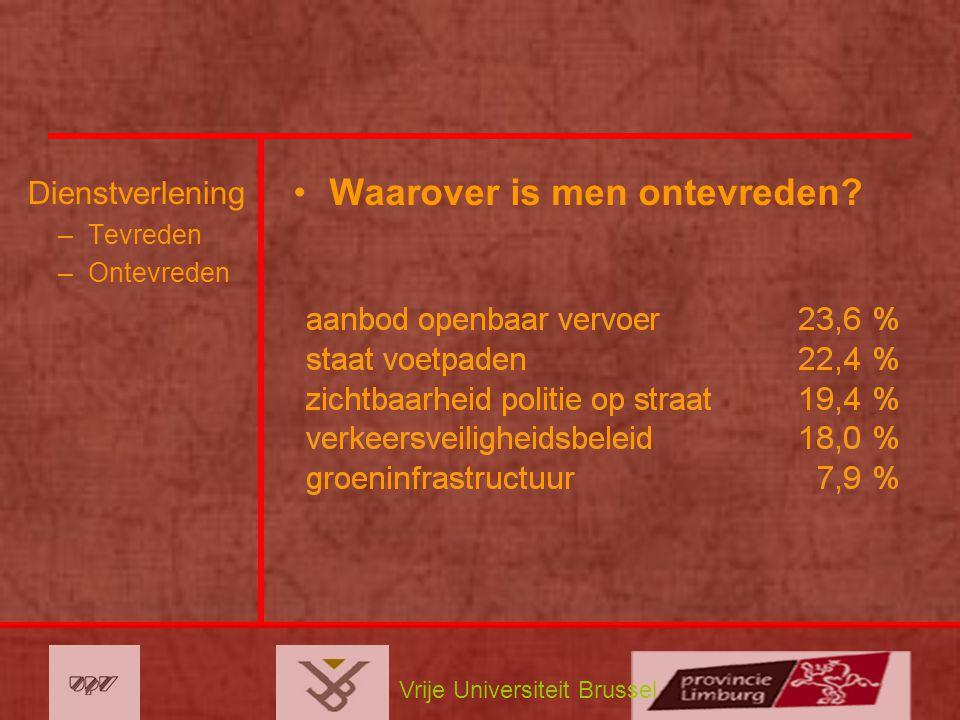 Vrije Universiteit Brussel Dienstverlening –Tevreden –Ontevreden Waarover is men ontevreden?