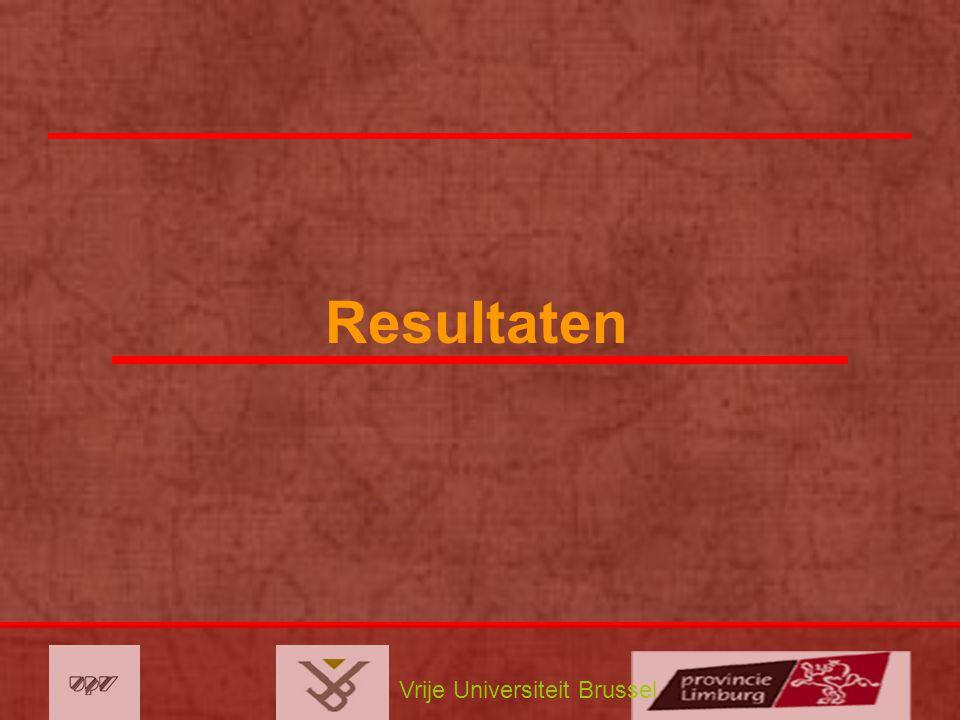 Vrije Universiteit Brussel Wijk –Situatie Meest Minst –Voorzieningen –'s Avonds op straat Hoe vaak komt u 's avonds op straat?