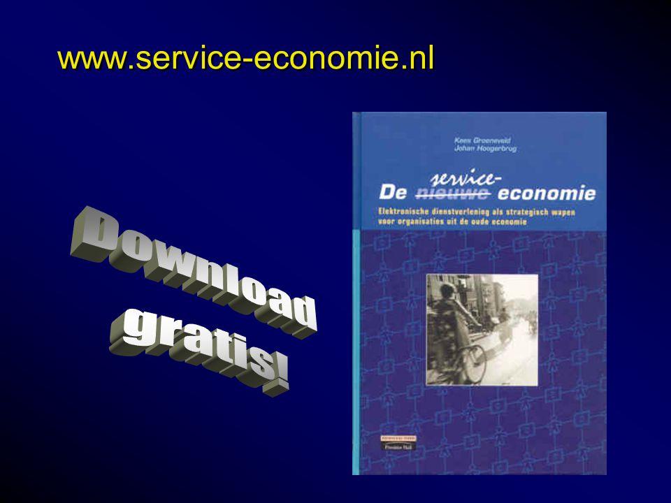 www.service-economie.nl
