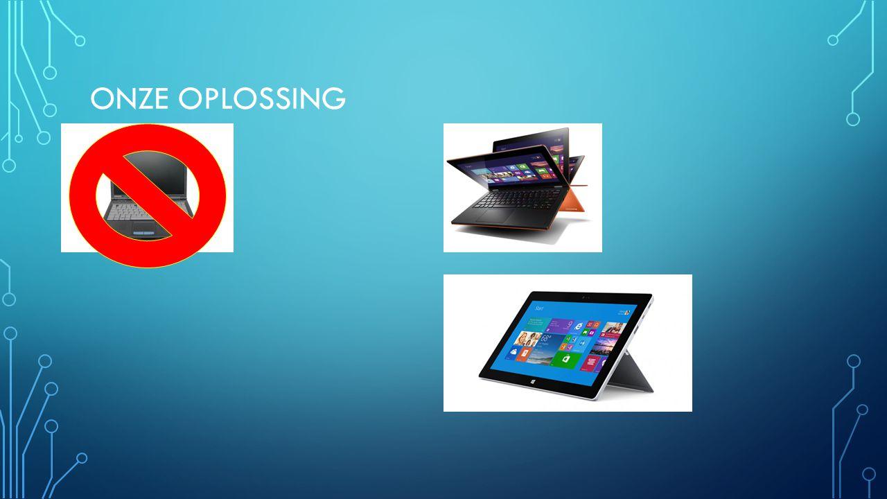 GEDETAILLEERDE OPLOSSING Surface 2 Pro Windows 8.1 Native metro applicatie