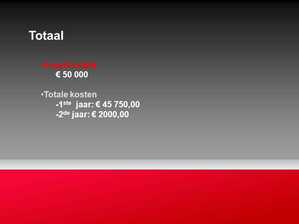 Totaal Imagi budget € 50 000 Totale kosten -1 ste jaar: € 45 750,00 -2 de jaar: € 2000,00