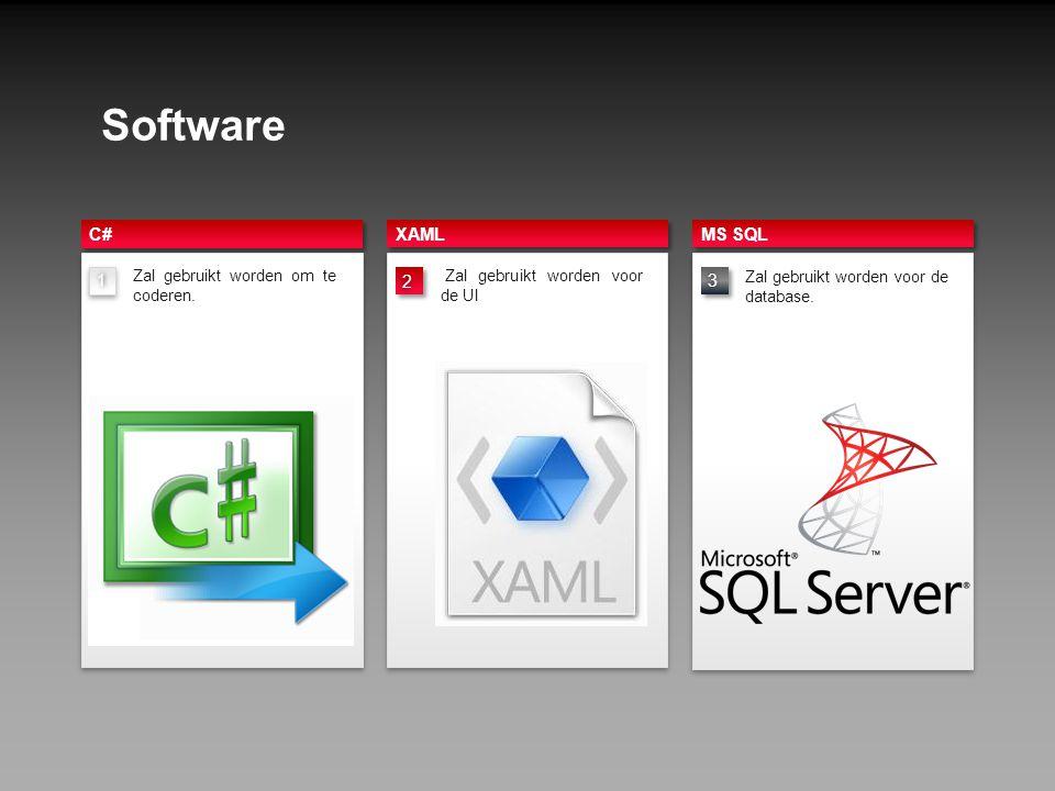 Software tZal gebruikt worden voor de UI XAML 1 1 C# Zal gebruikt worden voor de database. MS SQL Zal gebruikt worden om te coderen. 33 22