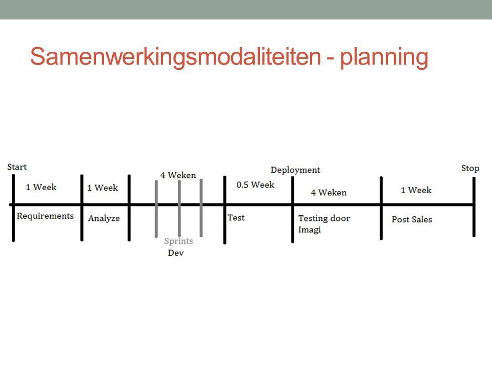 Samenwerkingsmodaliteiten - planning