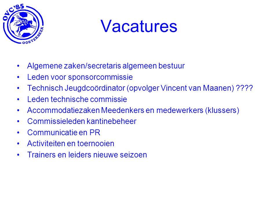 Vacatures Algemene zaken/secretaris algemeen bestuur Leden voor sponsorcommissie Technisch Jeugdcoördinator (opvolger Vincent van Maanen) ???.