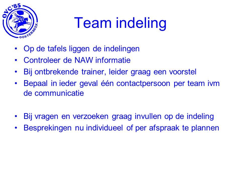 Team indeling Op de tafels liggen de indelingen Controleer de NAW informatie Bij ontbrekende trainer, leider graag een voorstel Bepaal in ieder geval één contactpersoon per team ivm de communicatie Bij vragen en verzoeken graag invullen op de indeling Besprekingen nu individueel of per afspraak te plannen
