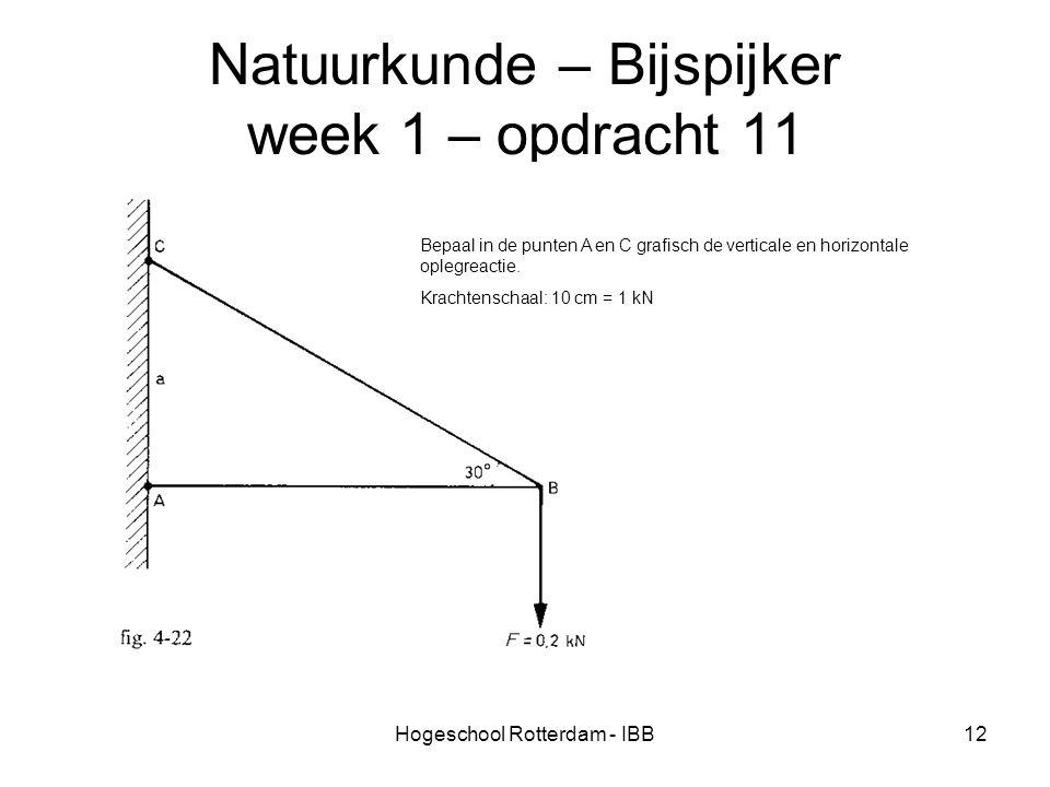 Hogeschool Rotterdam - IBB12 Natuurkunde – Bijspijker week 1 – opdracht 11 Bepaal in de punten A en C grafisch de verticale en horizontale oplegreacti