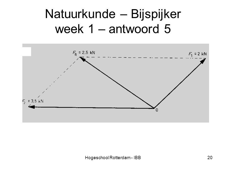 Hogeschool Rotterdam - IBB20 Natuurkunde – Bijspijker week 1 – antwoord 5