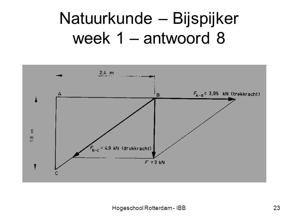 Hogeschool Rotterdam - IBB23 Natuurkunde – Bijspijker week 1 – antwoord 8