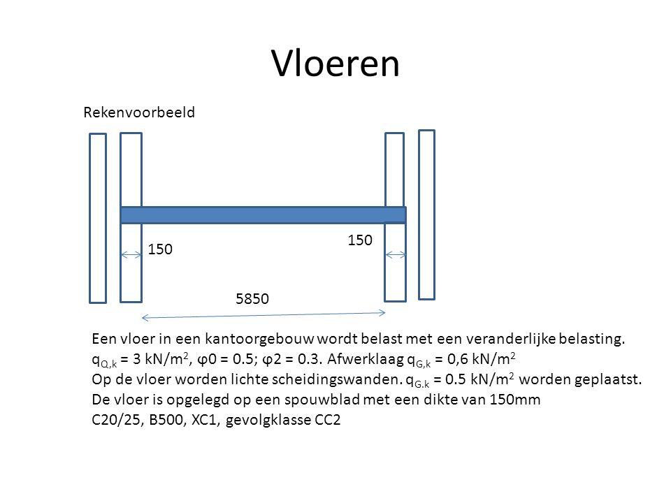 Vloeren 150 5850 Rekenvoorbeeld Een vloer in een kantoorgebouw wordt belast met een veranderlijke belasting. q Q,k = 3 kN/m 2, ϕ0 = 0.5; ϕ2 = 0.3. Afw