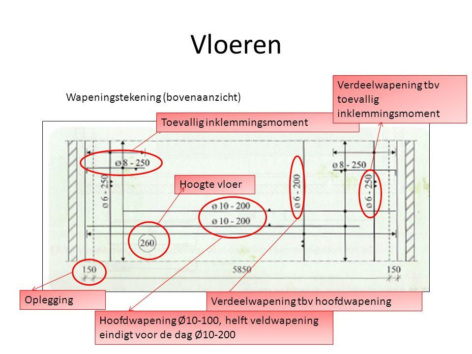 Vloeren Wapeningstekening (bovenaanzicht) Hoofdwapening Ø10-100, helft veldwapening eindigt voor de dag Ø10-200 Verdeelwapening tbv hoofdwapening Toev