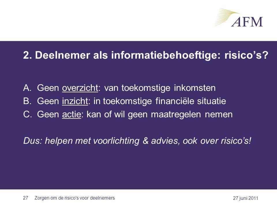 2. Deelnemer als informatiebehoeftige: risico's? A.Geen overzicht: van toekomstige inkomsten B.Geen inzicht: in toekomstige financiële situatie C.Geen