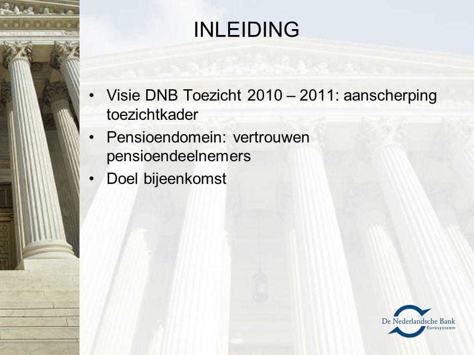 Financiële sector in Nederland Type financiële onderneming Aantal Banken125 Verzekeringsmaatschappijen350 Premie pensioeninstellingen 1 Pensioenfondsen700 Beleggingsinstellingen en beleggingsondernemingen 325 totaal1501 15
