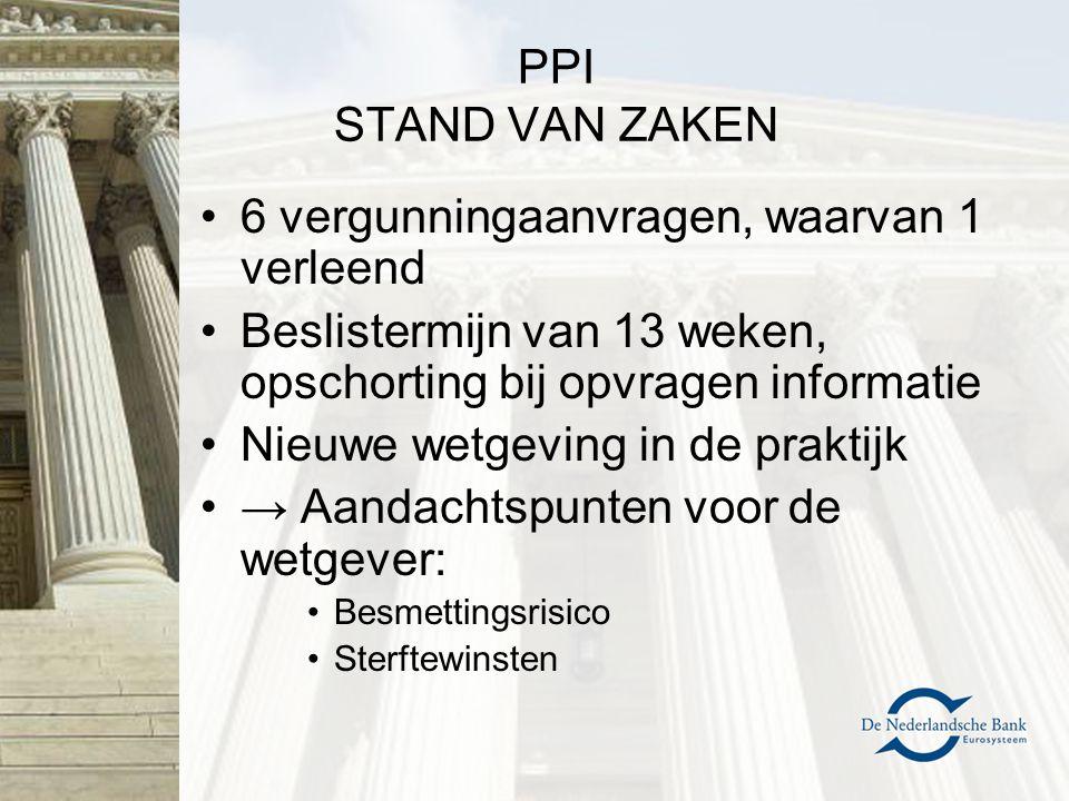 PPI STAND VAN ZAKEN 6 vergunningaanvragen, waarvan 1 verleend Beslistermijn van 13 weken, opschorting bij opvragen informatie Nieuwe wetgeving in de p