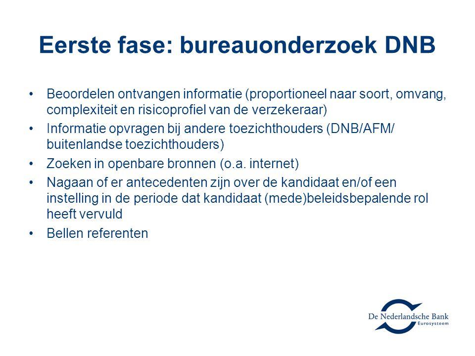 Eerste fase: bureauonderzoek DNB Beoordelen ontvangen informatie (proportioneel naar soort, omvang, complexiteit en risicoprofiel van de verzekeraar)