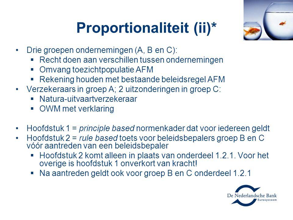 Proportionaliteit (ii)* Drie groepen ondernemingen (A, B en C):  Recht doen aan verschillen tussen ondernemingen  Omvang toezichtpopulatie AFM  Rek