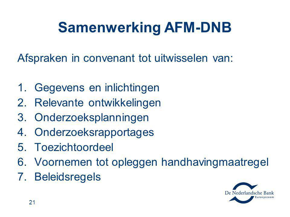 22 Samenwerking AFM-DNB Convenant AFM/DNB Gegevens Ontwikkelingen Voornemen tot handhaving Toezichtsoordeel Onderzoeks- planning Onderzoeks- rapportages Beleids regels