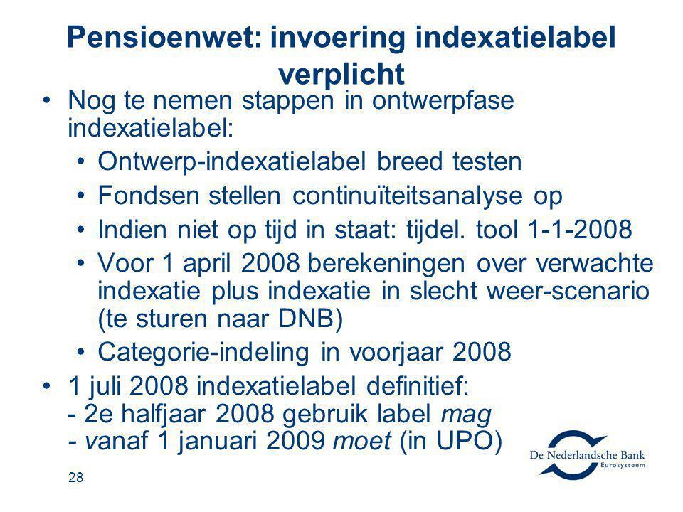 29 Indexatielabel = CONCEPT =
