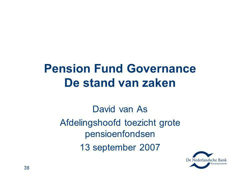 39 Implementatie PFG Principes pension fund governance Opzet informatieverzoek (enquête) Uitkomsten Afsluitende observaties
