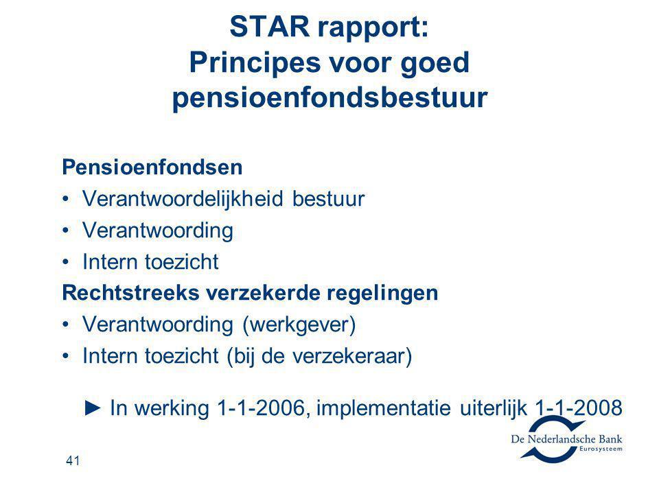42 Inrichting PFG voor pensioenfondsen Op zoek naar best practices passend bij de fondssituatie Handleidingen voor invoering door Pensioenkoepels Vaak aanleiding voor: doorlichten totale structuur heroverwegen bestaansrecht pensioenfonds